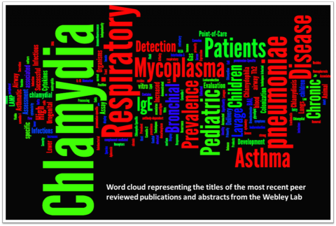 Word cloud of the titles of recent publications from the Webley Lab